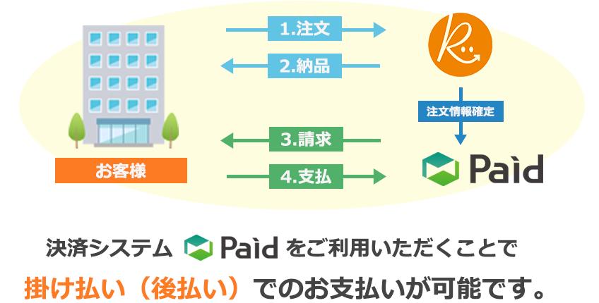 paidシステムのイメージ