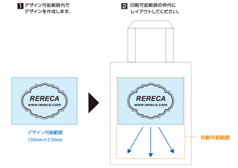 デザイン可能範囲と印刷可能範囲について