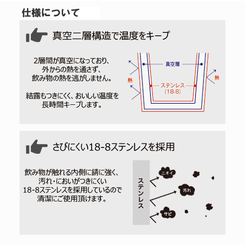 Zalattoサーモハンドル スリムボトルのサンプルイメージ画像7